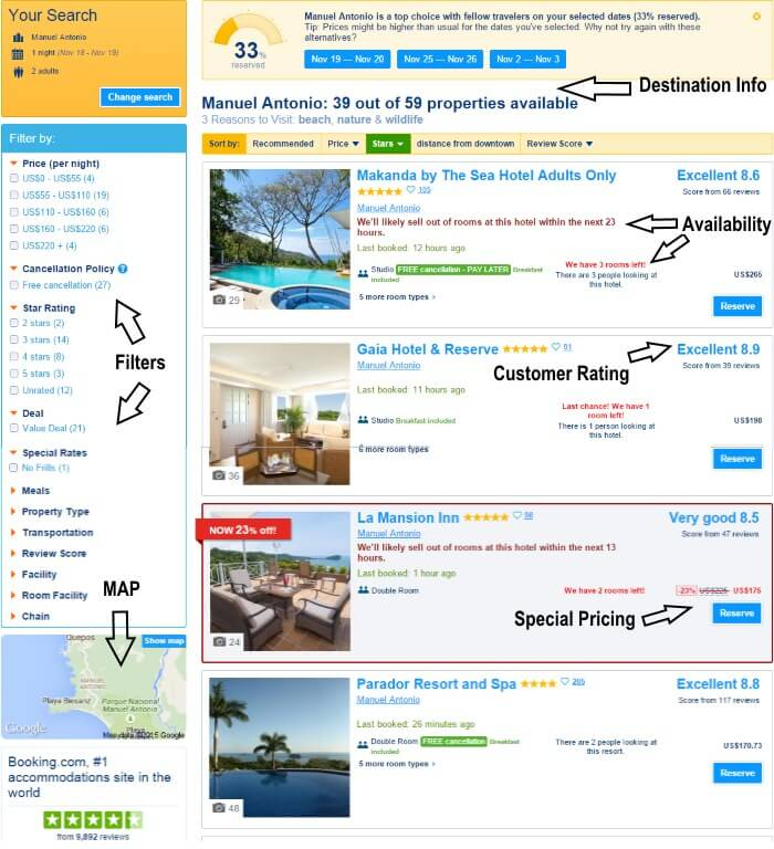 Cost of Traveling in Costa Rica | Booking websites compare prices and show availability